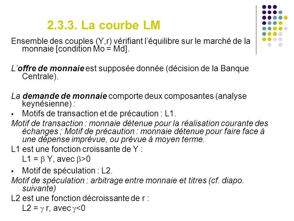 2.3.3. La courbe LM Ensemble des couples (Y,r) vérifiant l'équilibre sur le marché de la monnaie [condition Mo = Md].